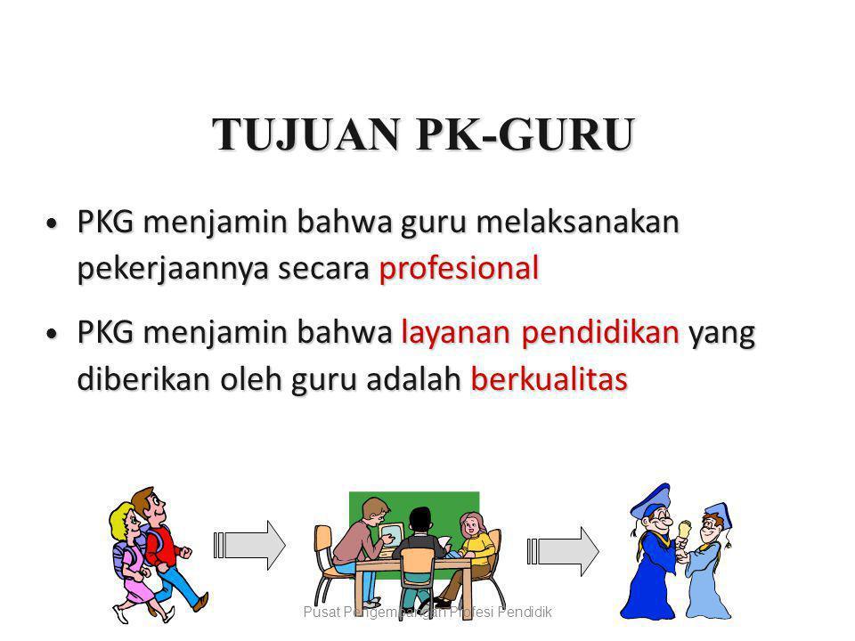 Pusat Pengembangan Profesi Pendidik