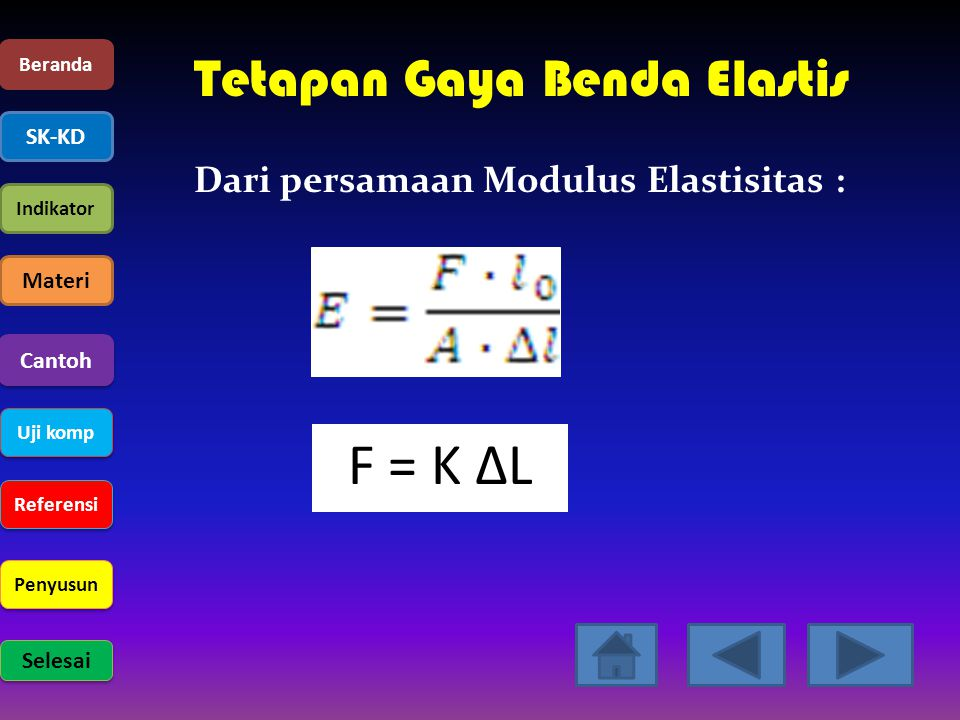 Dari persamaan Modulus Elastisitas :