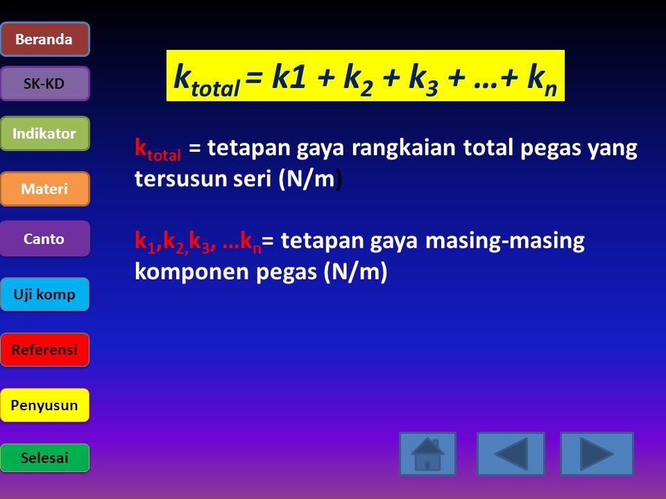 Beranda ktotal = k1 + k2 + k3 + …+ kn. SK-KD. Indikator. ktotal = tetapan gaya rangkaian total pegas yang tersusun seri (N/m)