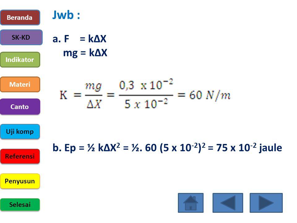 Jwb : Beranda. SK-KD. a. F = k∆X. mg = k∆X. Indikator. Materi. Canto. Uji komp. b. Ep = ½ k∆X2 = ½. 60 (5 x 10-2)2 = 75 x 10-2 jaule.