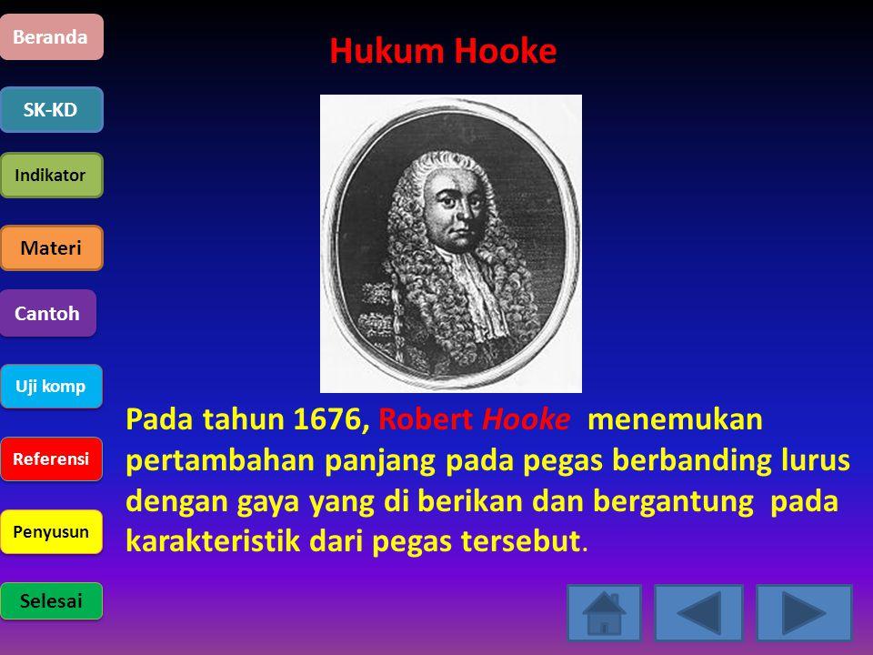 Beranda Hukum Hooke. SK-KD. Indikator. Materi. Cantoh. Uji komp.