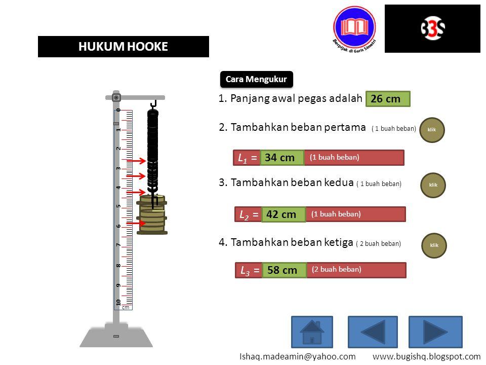 HUKUM HOOKE 1. Panjang awal pegas adalah 26 cm