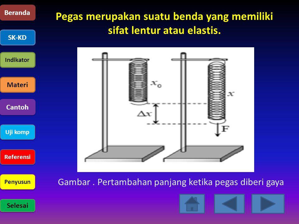 Pegas merupakan suatu benda yang memiliki sifat lentur atau elastis.