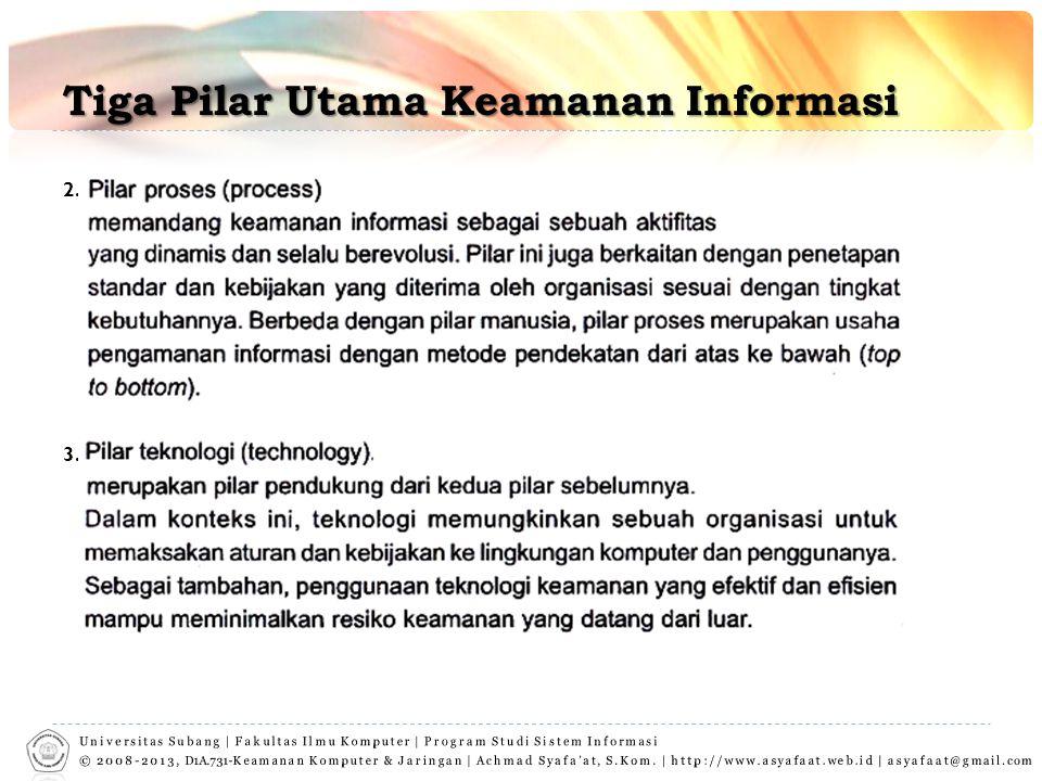 Tiga Pilar Utama Keamanan Informasi