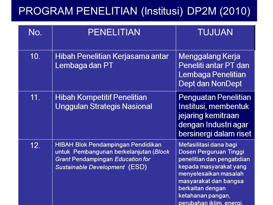 PROGRAM PENELITIAN (Institusi) DP2M (2010)