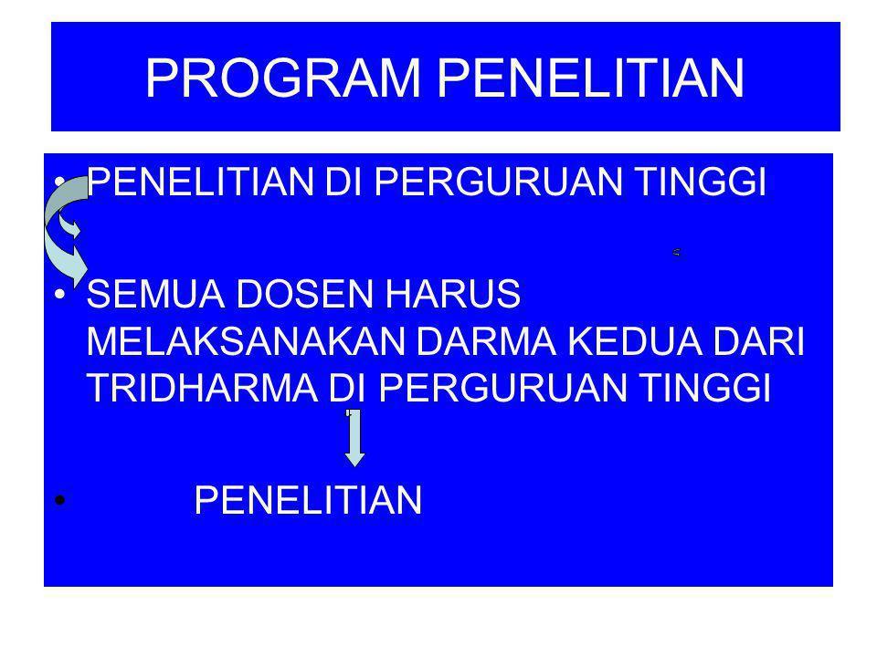 PROGRAM PENELITIAN PENELITIAN DI PERGURUAN TINGGI