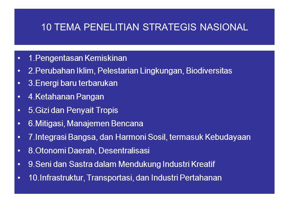 10 TEMA PENELITIAN STRATEGIS NASIONAL