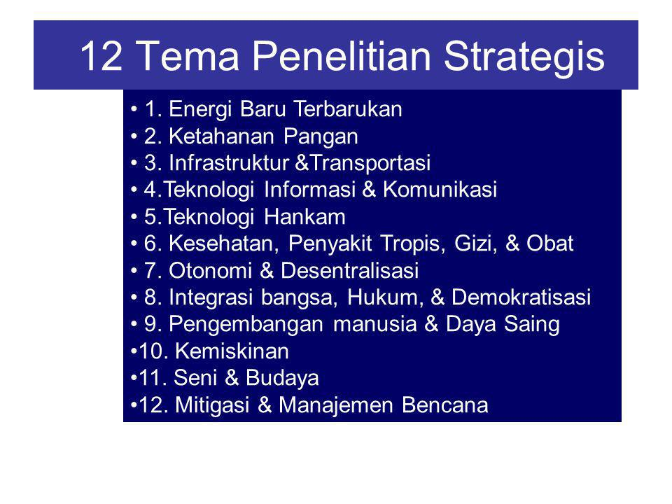 12 Tema Penelitian Strategis