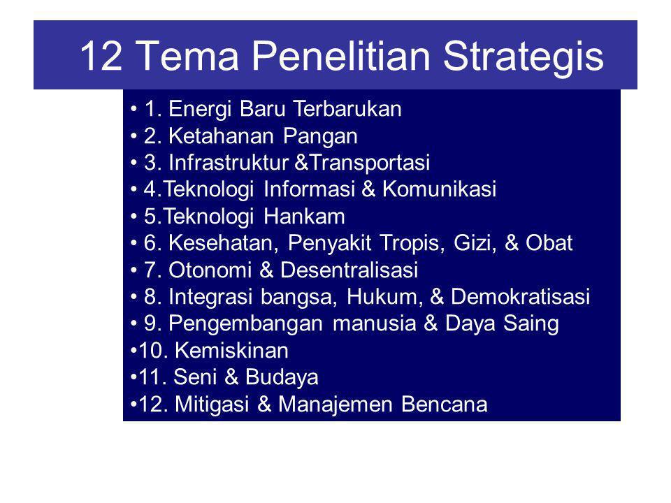 12 Tema Penelitian Strategis