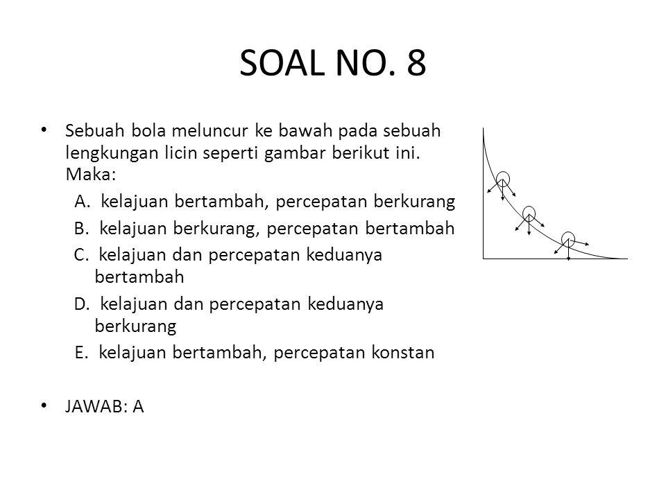 SOAL NO. 8 Sebuah bola meluncur ke bawah pada sebuah lengkungan licin seperti gambar berikut ini. Maka: