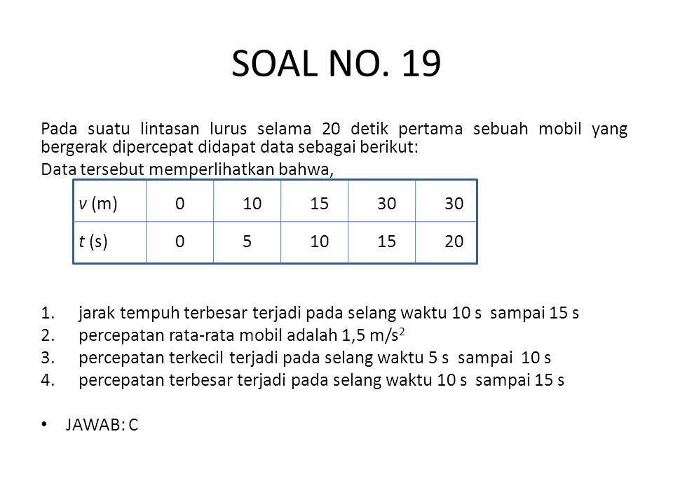 SOAL NO. 19 Pada suatu lintasan lurus selama 20 detik pertama sebuah mobil yang bergerak dipercepat didapat data sebagai berikut: