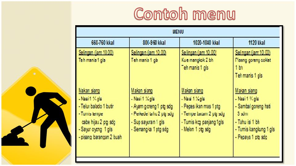 Contoh menu