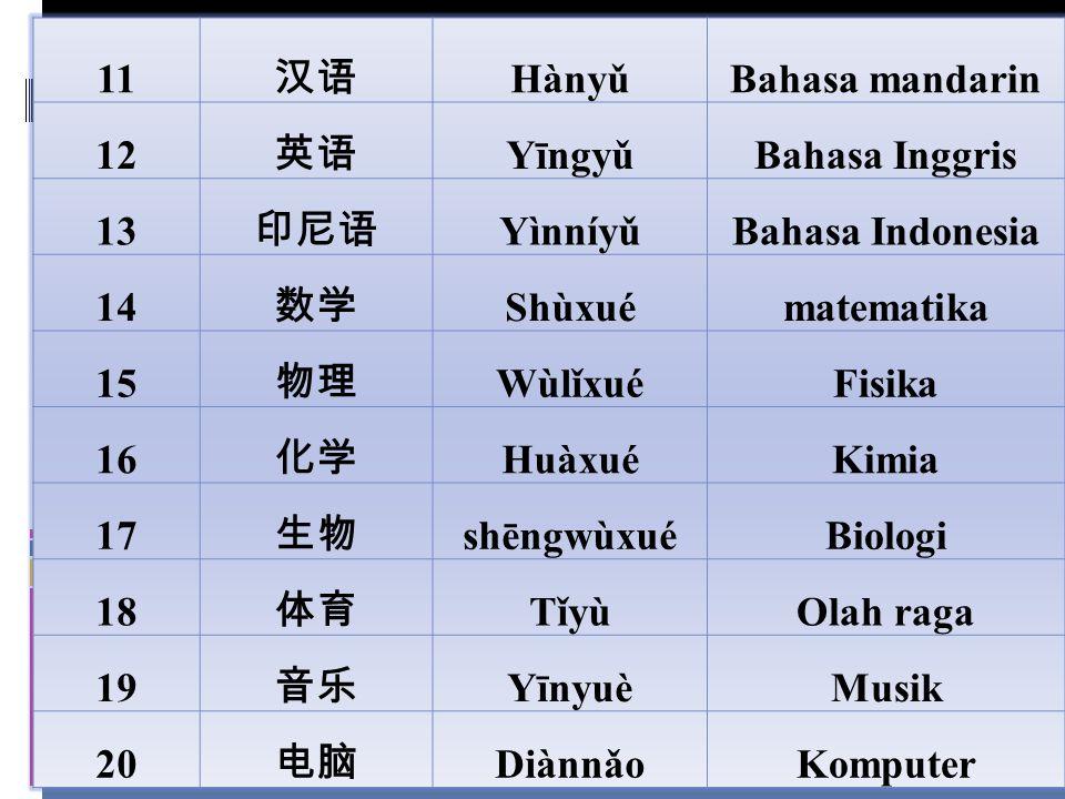 11 汉语. Hànyǔ. Bahasa mandarin. 12. 英语. Yīngyǔ. Bahasa Inggris. 13. 印尼语. Yìnníyǔ. Bahasa Indonesia.