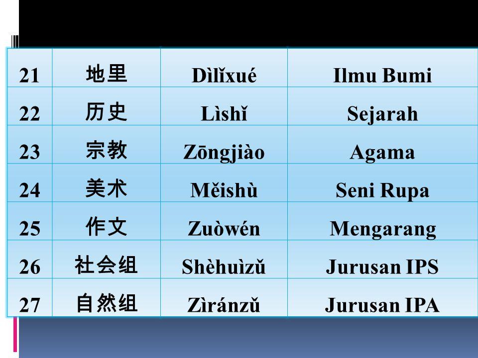 21 地里. Dìlǐxué. Ilmu Bumi. 22. 历史. Lìshǐ. Sejarah. 23. 宗教. Zōngjiào. Agama. 24. 美术. Měishù.