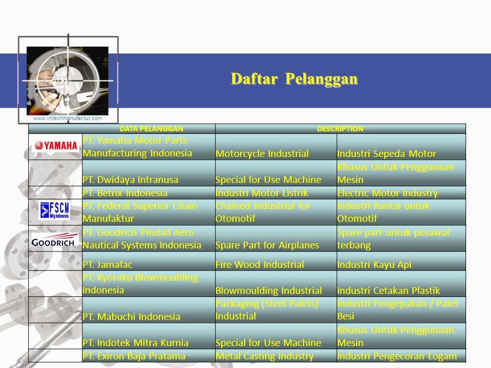 Daftar Pelanggan PT. Yamaha Motor Parts Manufacturing Indonesia