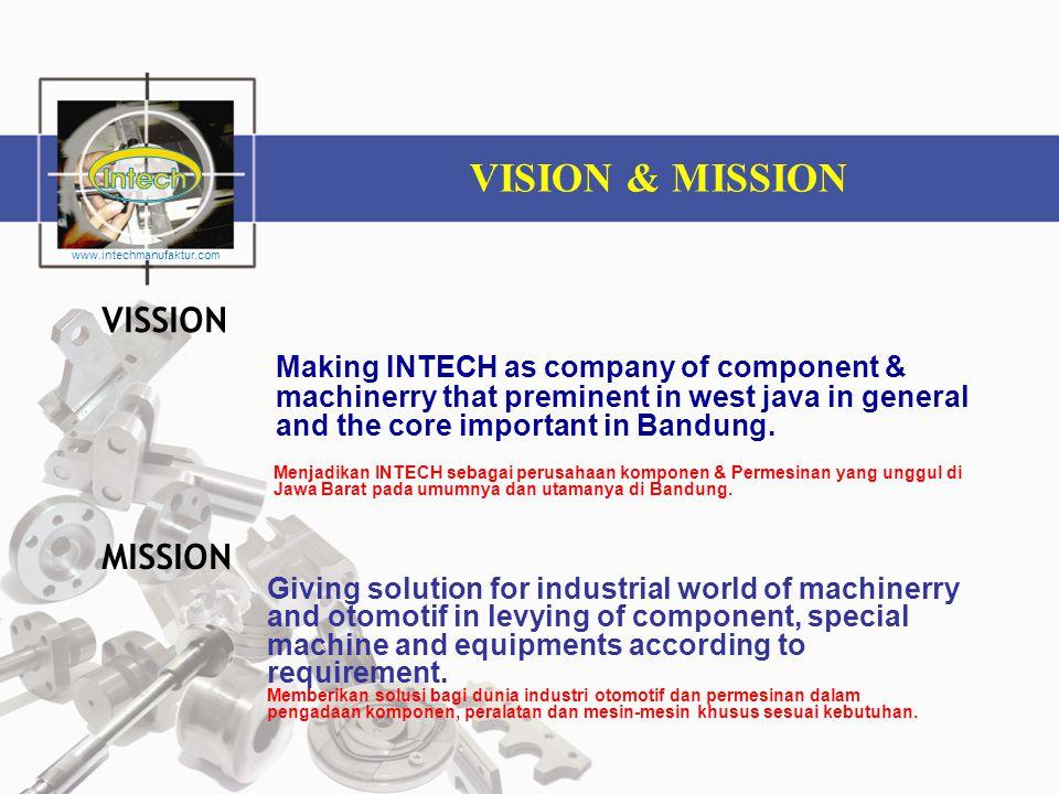 VISION & MISSION VISSION