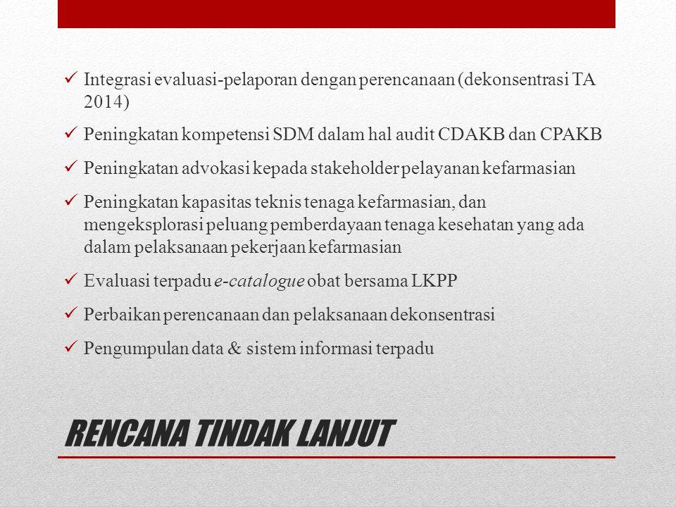 Integrasi evaluasi-pelaporan dengan perencanaan (dekonsentrasi TA 2014)
