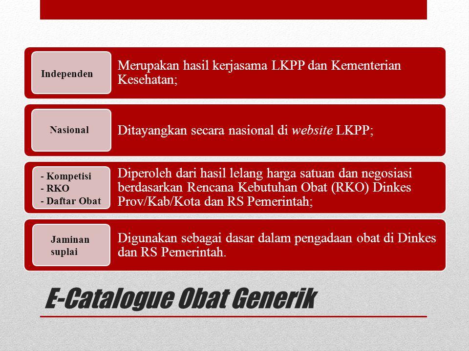 E-Catalogue Obat Generik