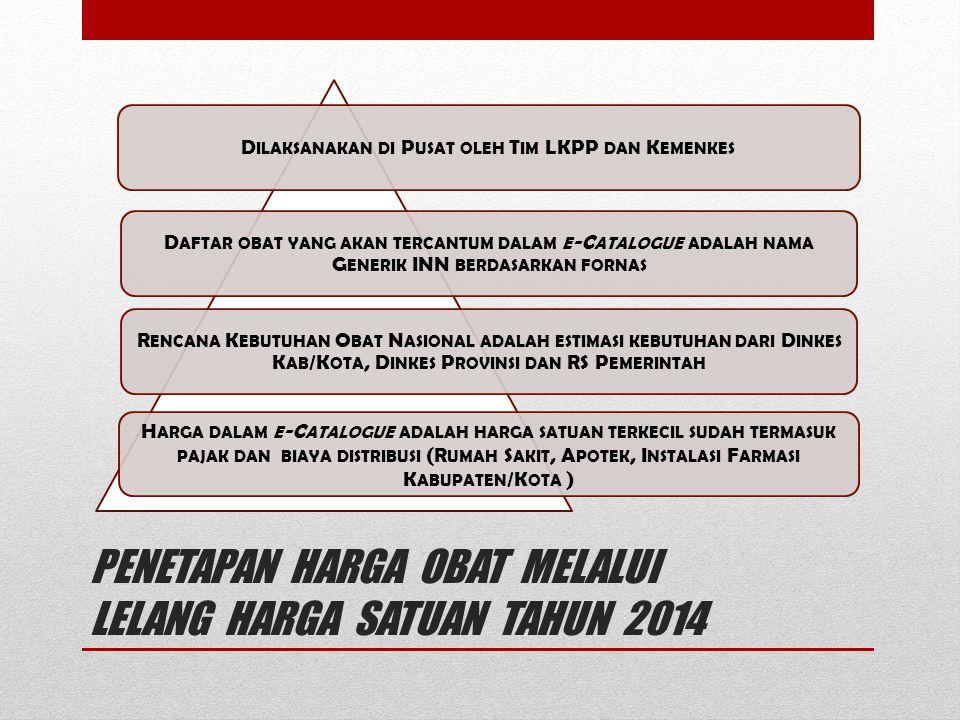 PENETAPAN HARGA OBAT MELALUI LELANG HARGA SATUAN TAHUN 2014