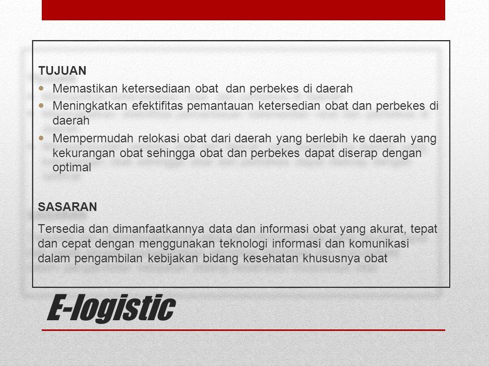 E-logistic TUJUAN Memastikan ketersediaan obat dan perbekes di daerah