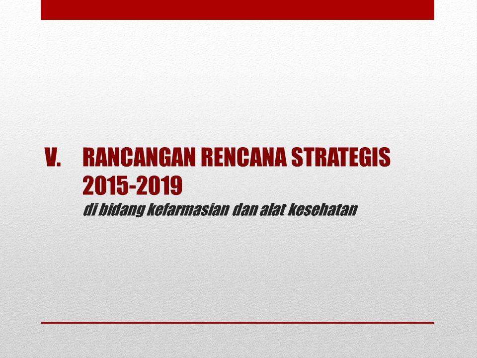 RANCANGAN RENCANA STRATEGIS 2015-2019 di bidang kefarmasian dan alat kesehatan