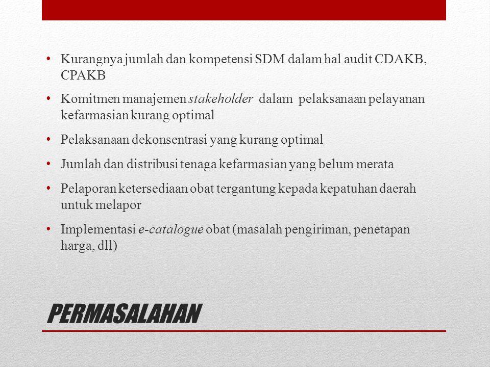 Kurangnya jumlah dan kompetensi SDM dalam hal audit CDAKB, CPAKB