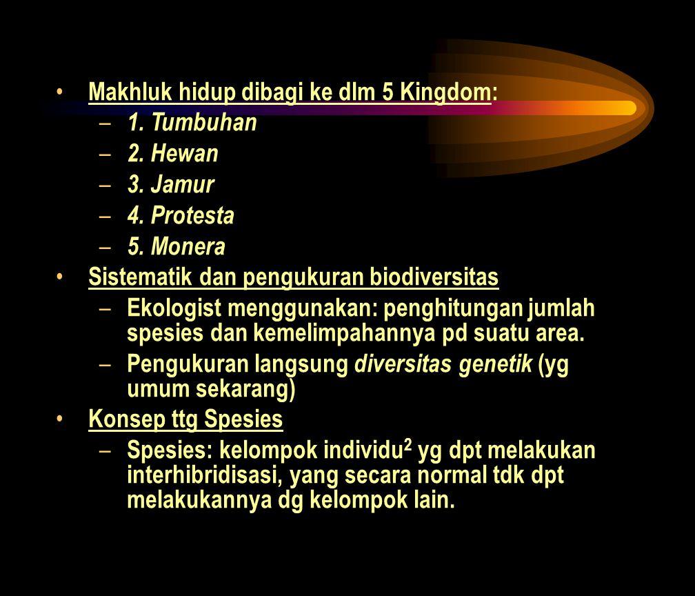 Makhluk hidup dibagi ke dlm 5 Kingdom: