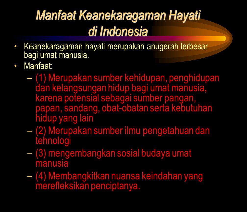 Manfaat Keanekaragaman Hayati di Indonesia