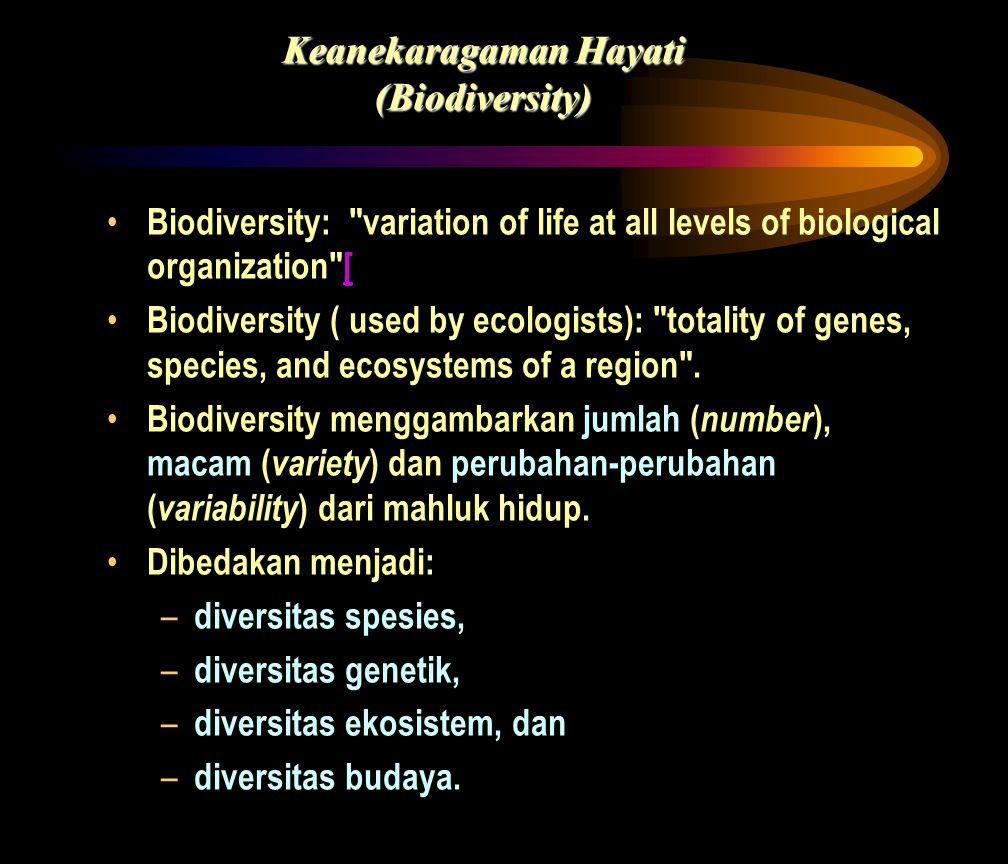 Keanekaragaman Hayati (Biodiversity)