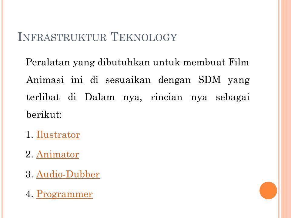Infrastruktur Teknology