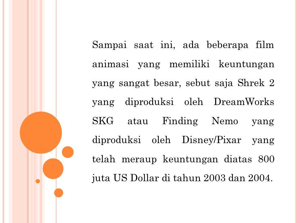 Sampai saat ini, ada beberapa film animasi yang memiliki keuntungan yang sangat besar, sebut saja Shrek 2 yang diproduksi oleh DreamWorks SKG atau Finding Nemo yang diproduksi oleh Disney/Pixar yang telah meraup keuntungan diatas 800 juta US Dollar di tahun 2003 dan 2004.