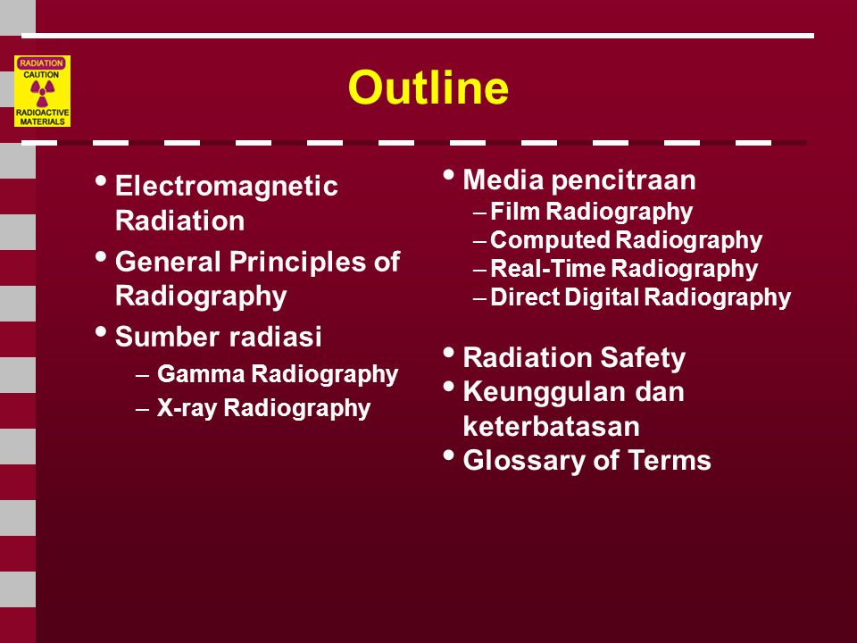 Outline Electromagnetic Radiation Media pencitraan