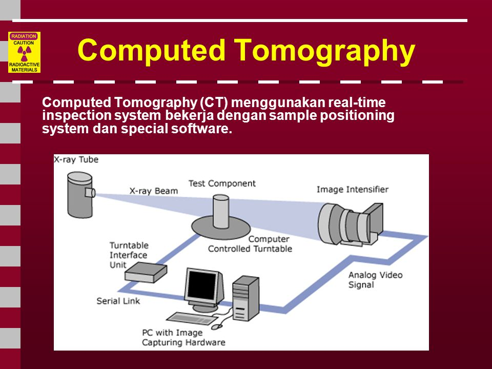Computed Tomography Computed Tomography (CT) menggunakan real-time inspection system bekerja dengan sample positioning system dan special software.
