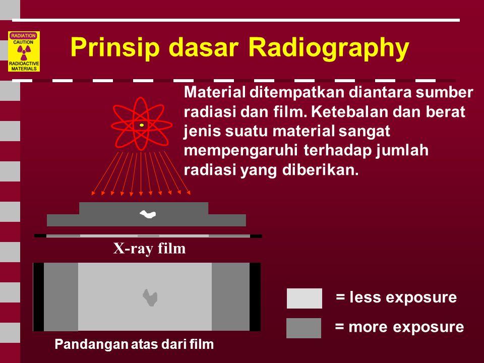 Prinsip dasar Radiography