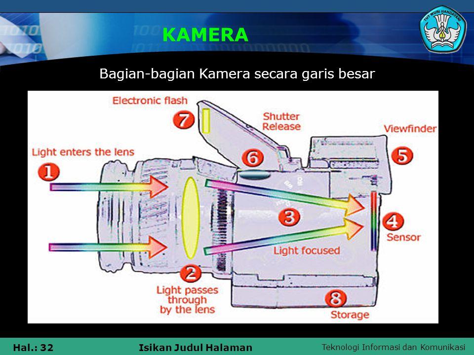 Bagian-bagian Kamera secara garis besar