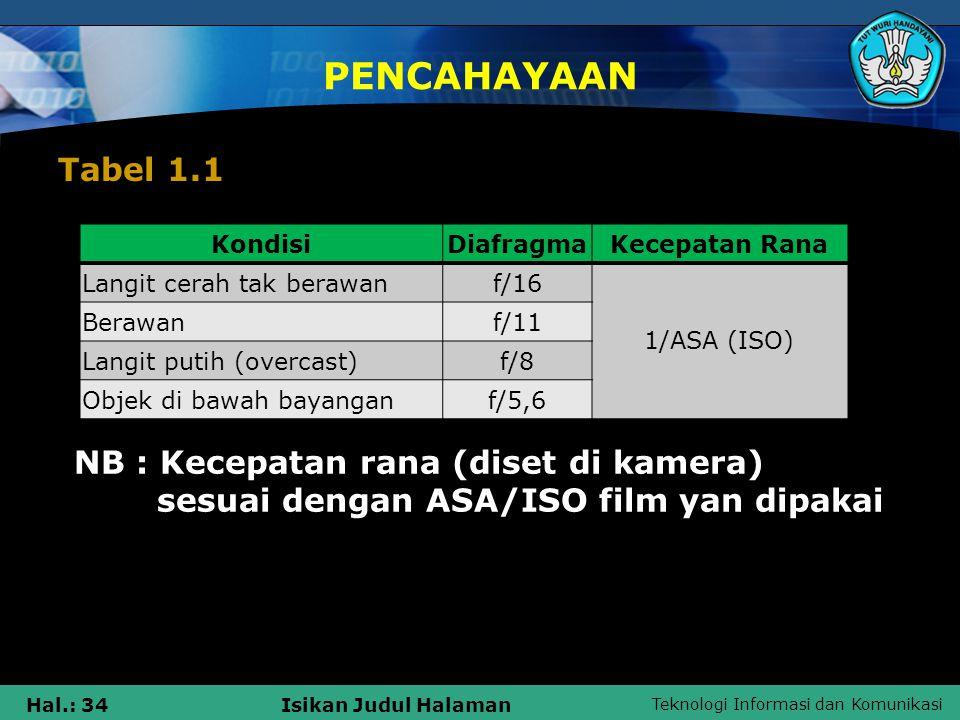 PENCAHAYAAN Tabel 1.1. Kondisi. Diafragma. Kecepatan Rana. Langit cerah tak berawan. f/16. 1/ASA (ISO)