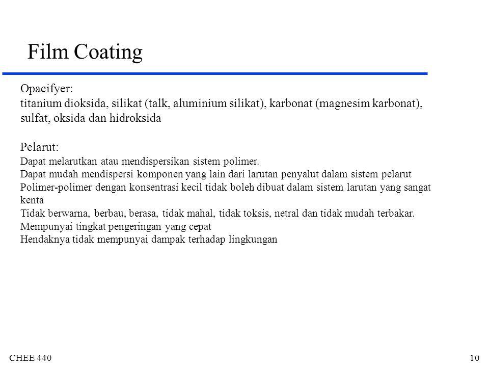 Film Coating Opacifyer: