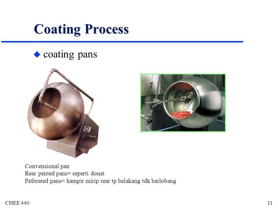 Coating Process coating pans Convensional pan