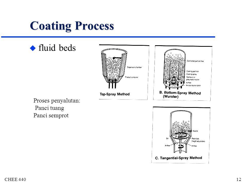 Coating Process fluid beds Proses penyalutan: Panci tuang