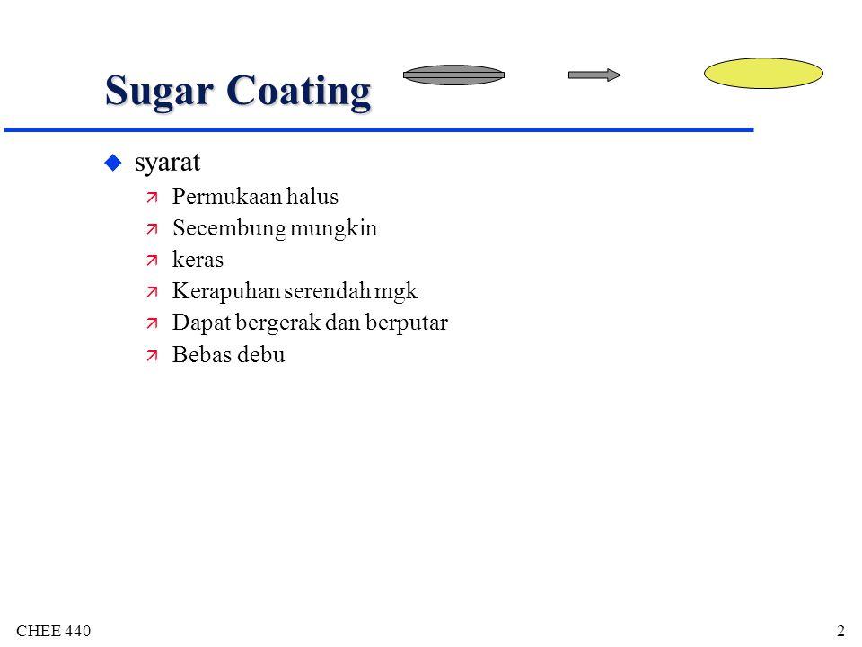 Sugar Coating syarat Permukaan halus Secembung mungkin keras