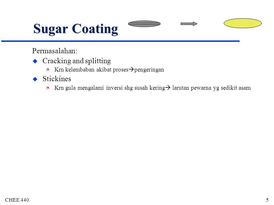 Sugar Coating Permasalahan: Cracking and splitting Stickines