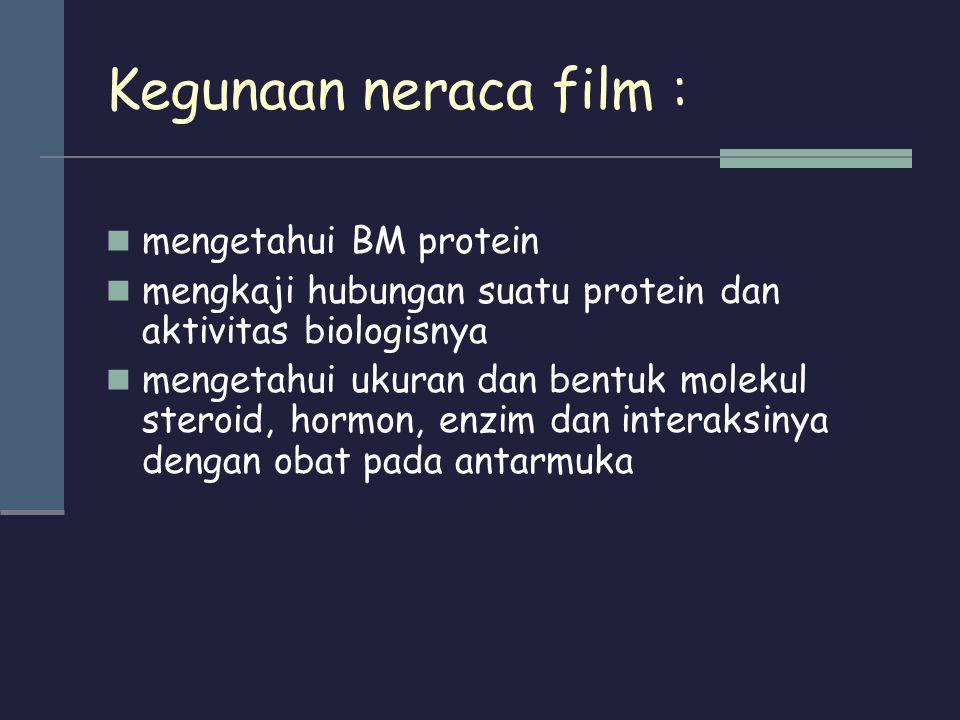 Kegunaan neraca film : mengetahui BM protein
