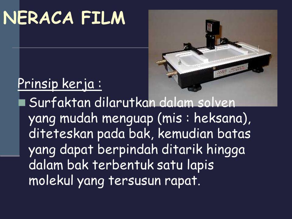 NERACA FILM Prinsip kerja :