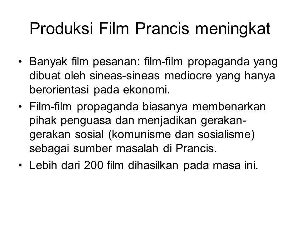 Produksi Film Prancis meningkat