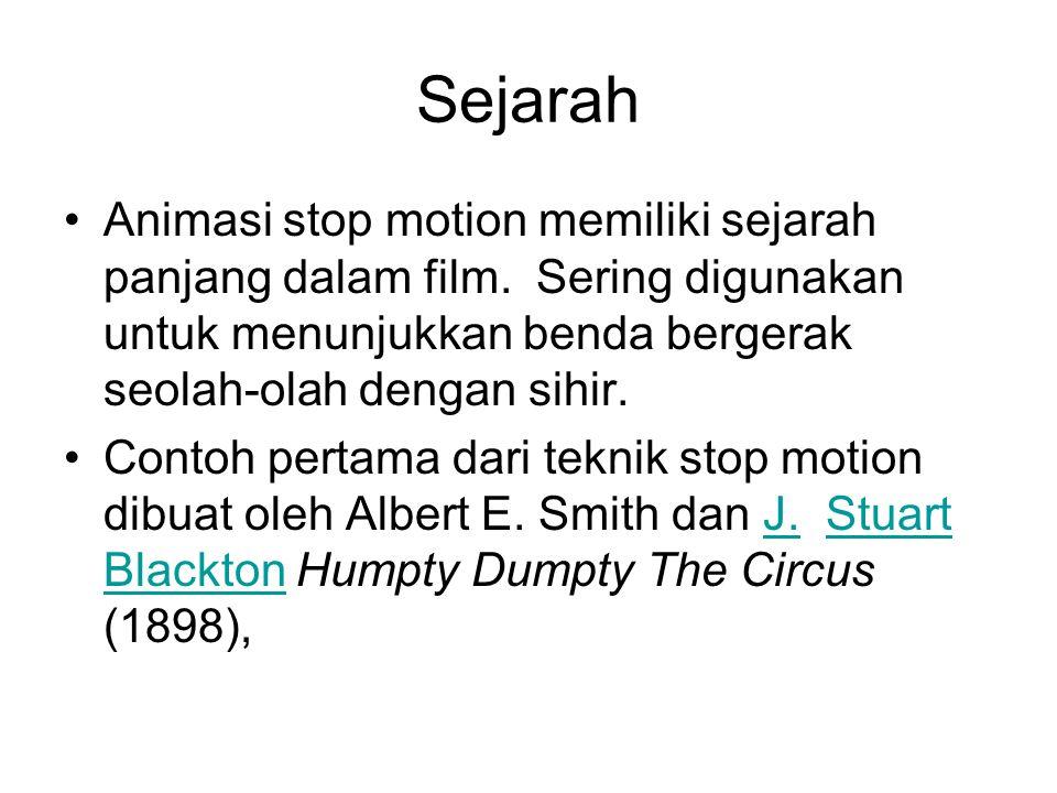 Sejarah Animasi stop motion memiliki sejarah panjang dalam film. Sering digunakan untuk menunjukkan benda bergerak seolah-olah dengan sihir.