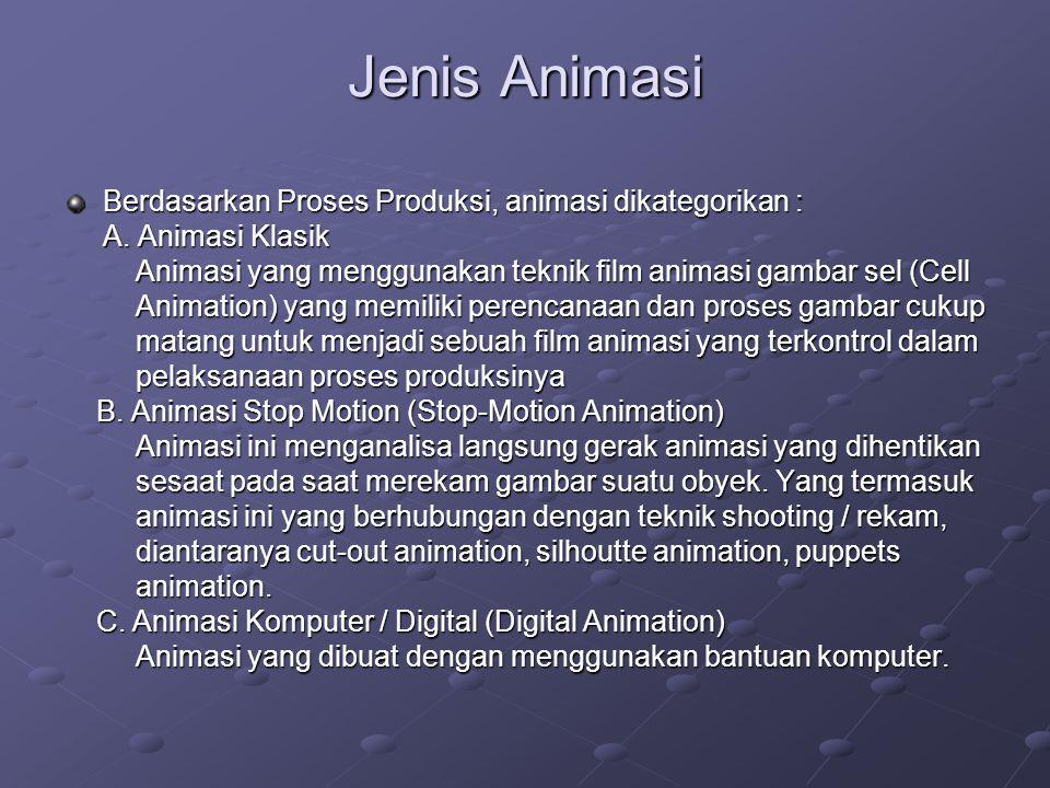Jenis Animasi Berdasarkan Proses Produksi, animasi dikategorikan :