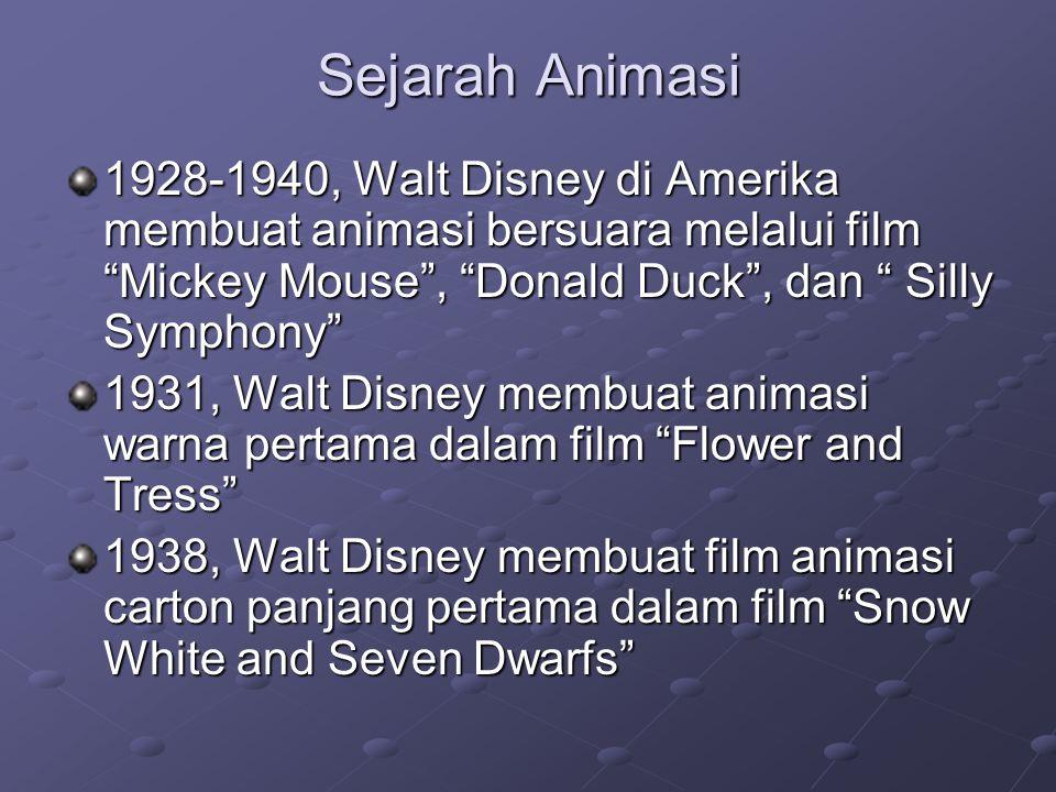 Sejarah Animasi 1928-1940, Walt Disney di Amerika membuat animasi bersuara melalui film Mickey Mouse , Donald Duck , dan Silly Symphony