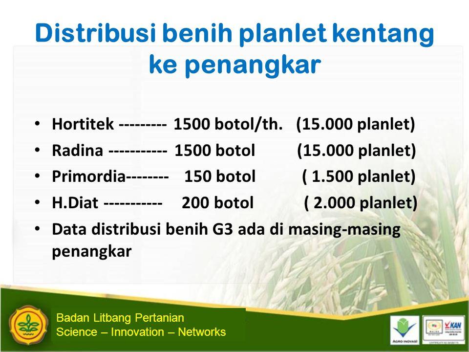 Distribusi benih planlet kentang ke penangkar
