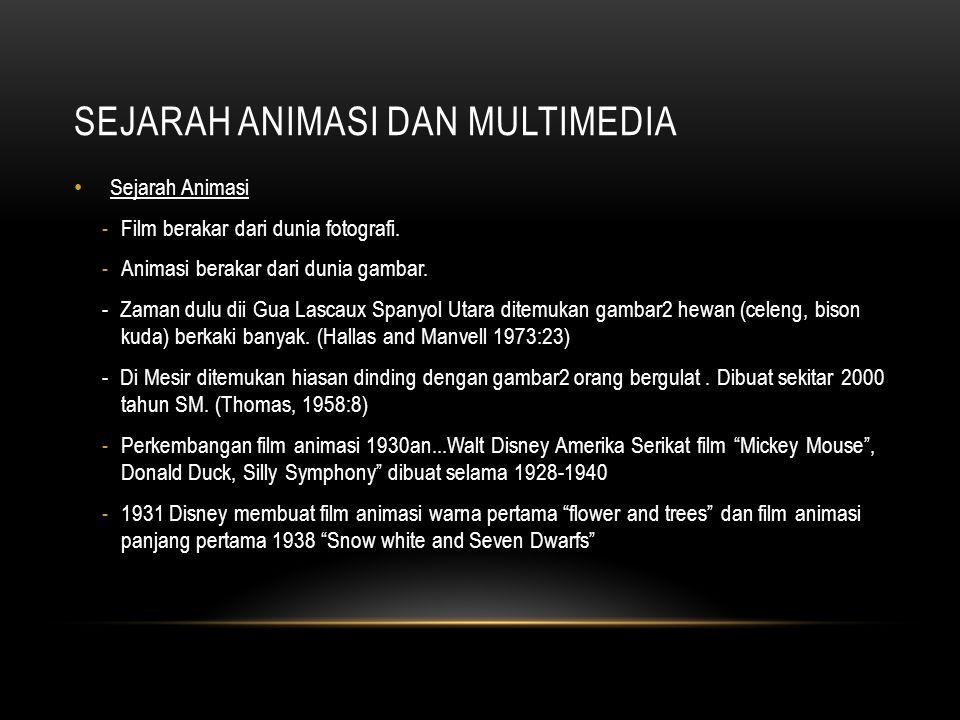 Sejarah animasi dan multimedia