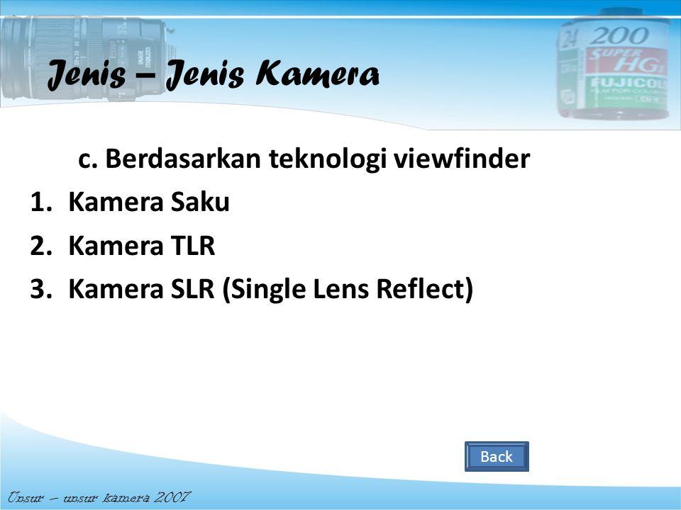 Jenis – Jenis Kamera c. Berdasarkan teknologi viewfinder Kamera Saku